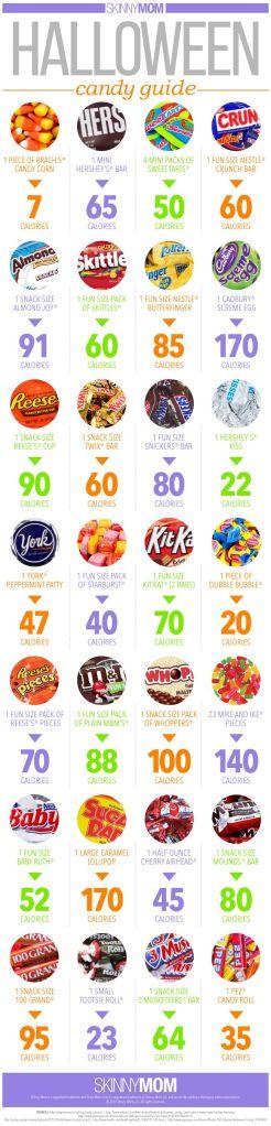 pretty candy chart